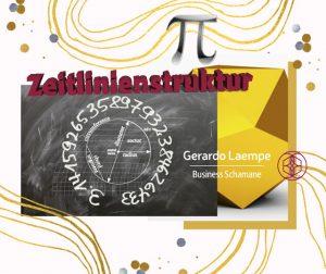 Zeitlinien, Timeline und Pi-Code-Coaching